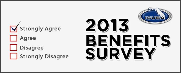 Important Benefits Survey