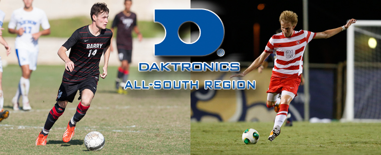 Men's Soccer Lands Two On Daktronics All-South Region Team
