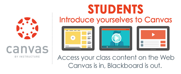 Students: Introduce yourselves to Canvas.