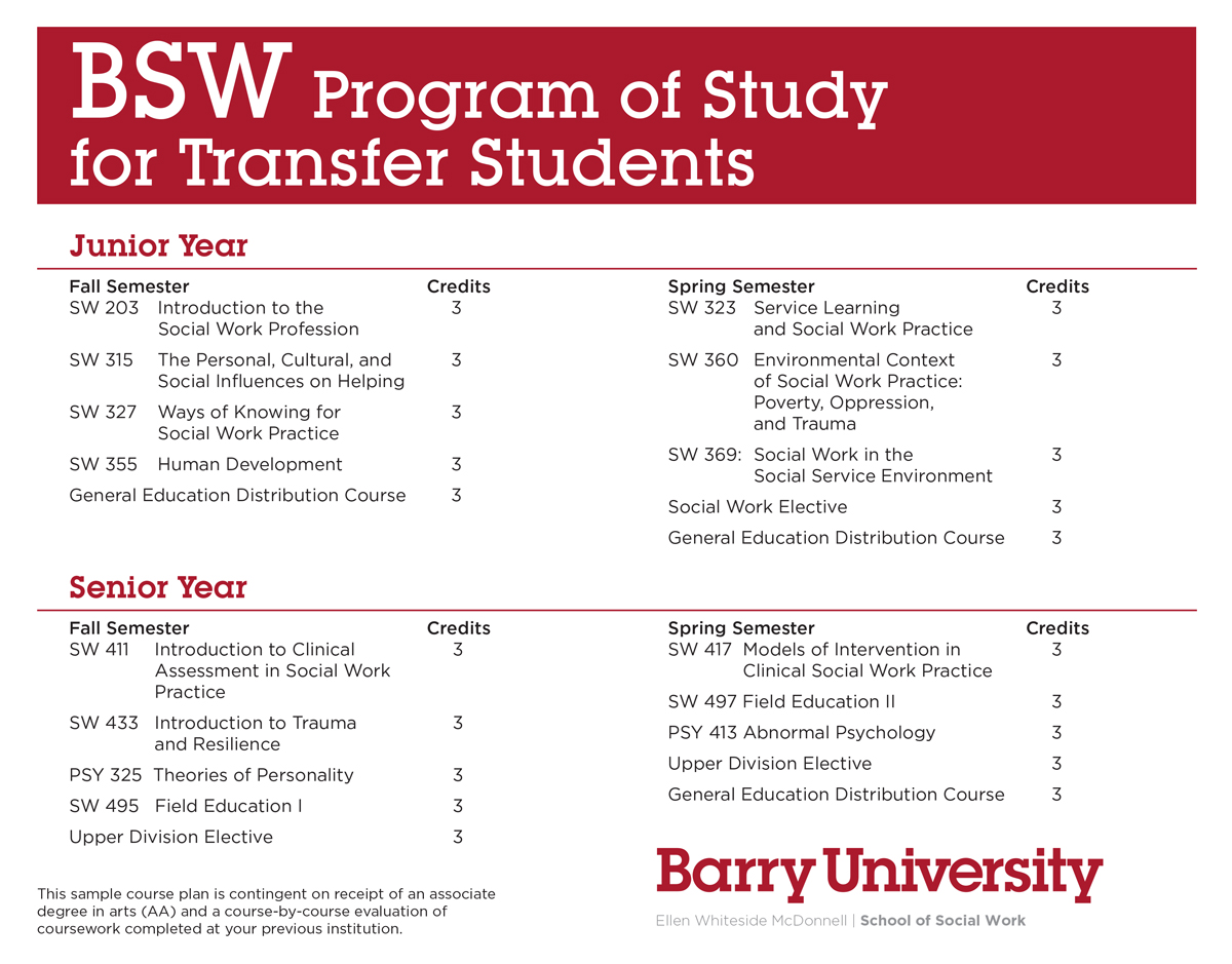 BSW Transfer Curr Map Flyer