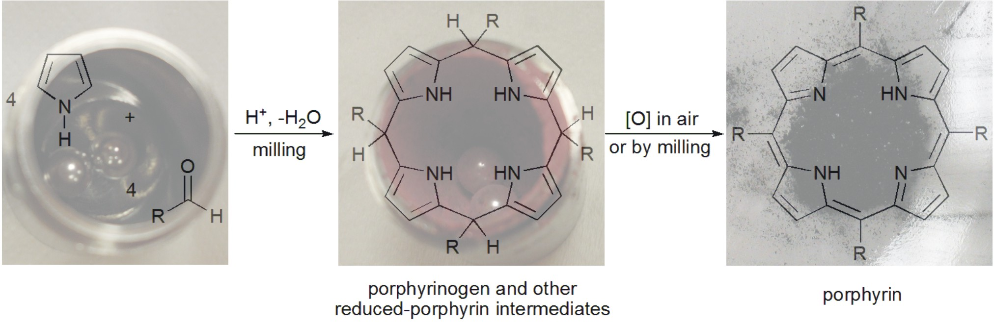 Solvent-free Synthesis of Porphyrins
